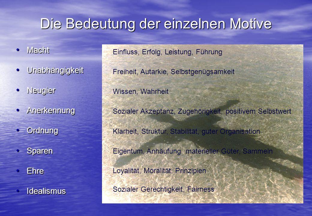 Die Bedeutung der einzelnen Motive