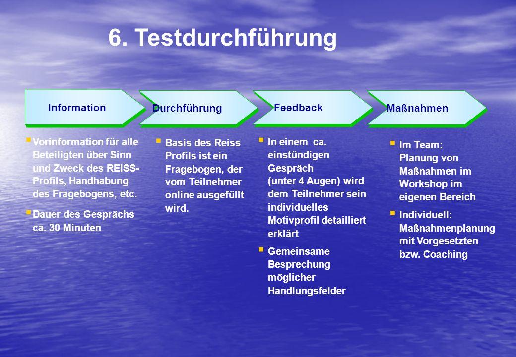 6. Testdurchführung Information Durchführung Feedback Maßnahmen