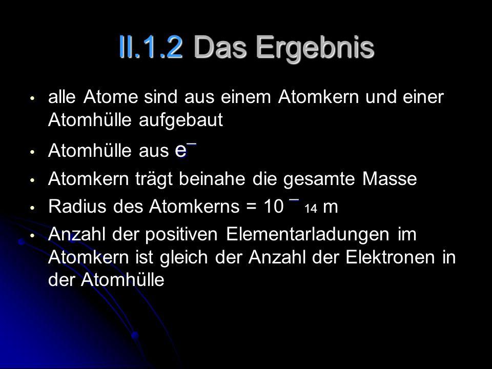 II.1.2 Das Ergebnis alle Atome sind aus einem Atomkern und einer Atomhülle aufgebaut. Atomhülle aus e¯