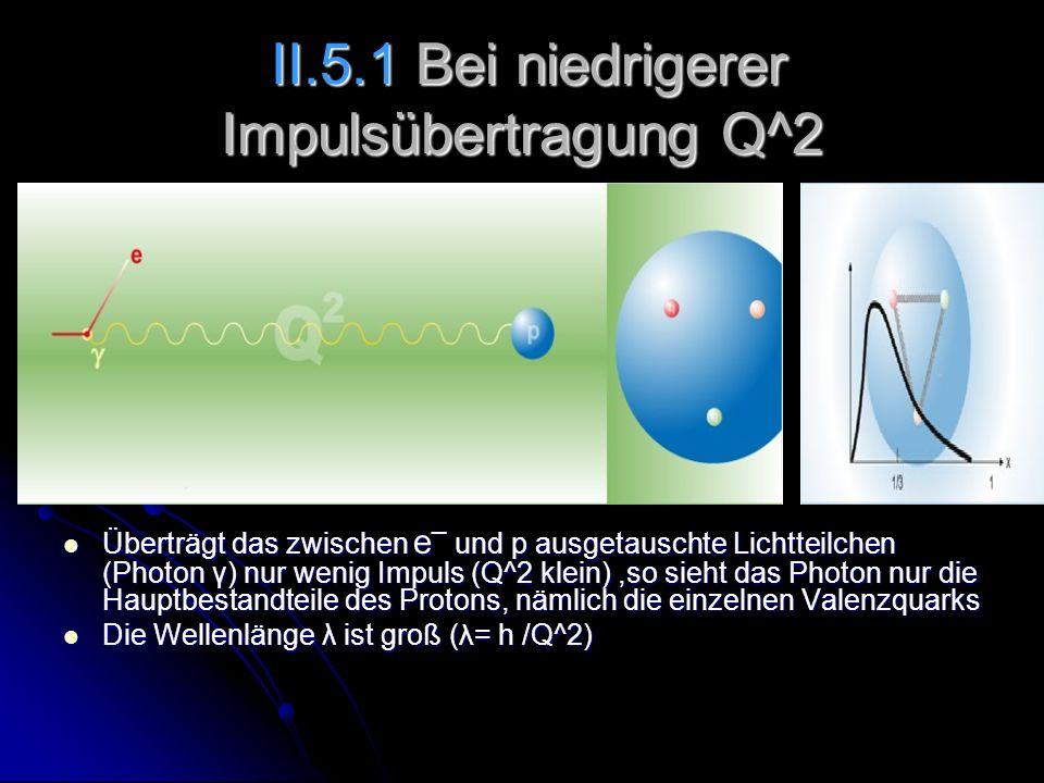 II.5.1 Bei niedrigerer Impulsübertragung Q^2