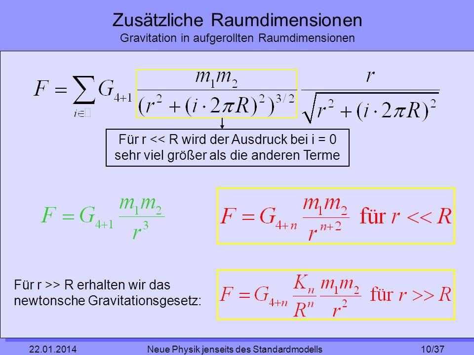 Neue Physik jenseits des Standardmodells