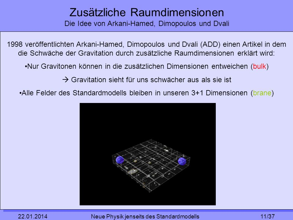 Zusätzliche Raumdimensionen Die Idee von Arkani-Hamed, Dimopoulos und Dvali