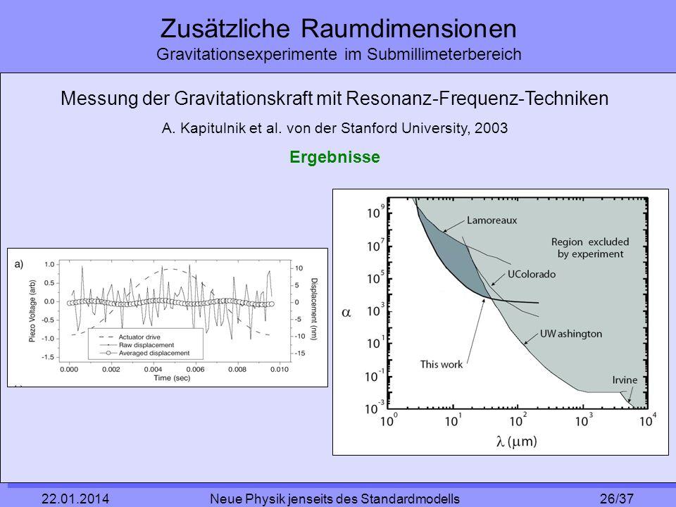 Zusätzliche Raumdimensionen Gravitationsexperimente im Submillimeterbereich