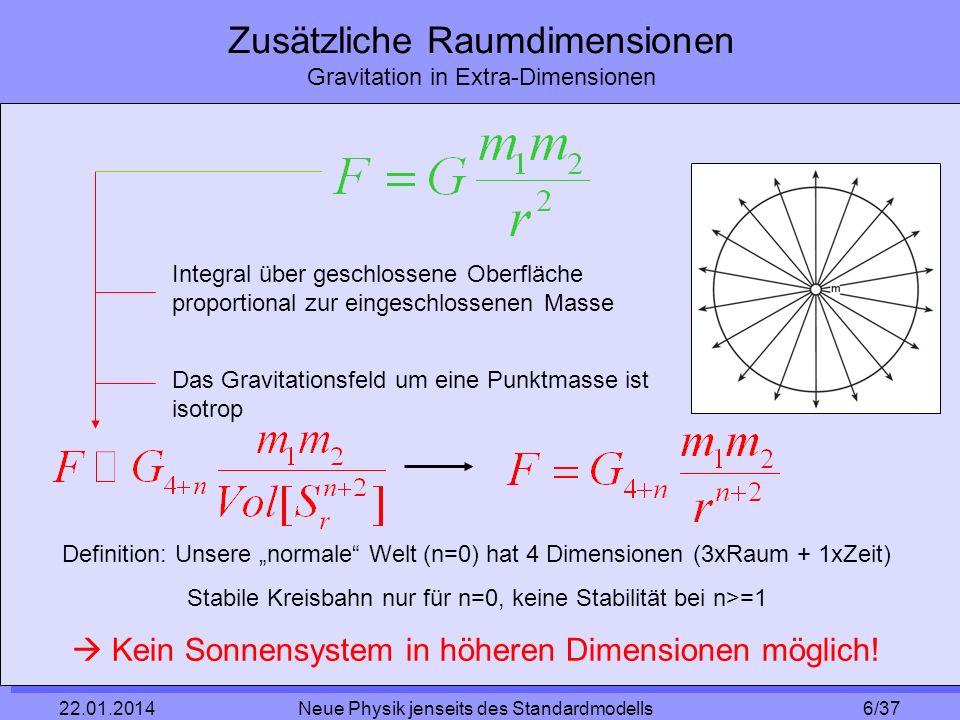 Zusätzliche Raumdimensionen Gravitation in Extra-Dimensionen