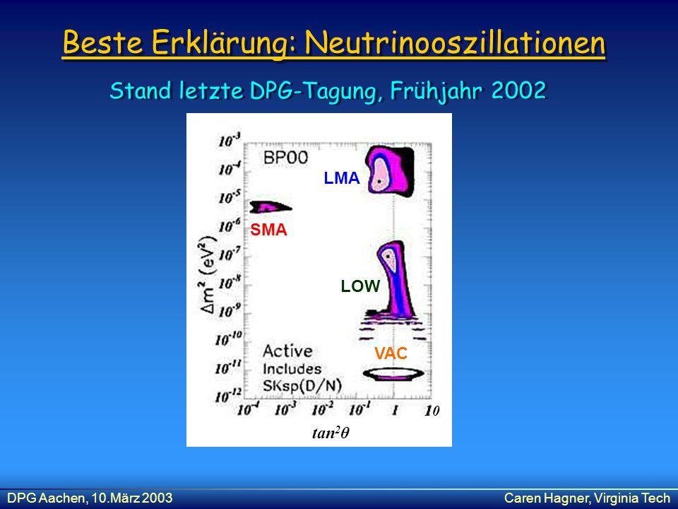 Beste Erklärung: Neutrinooszillationen