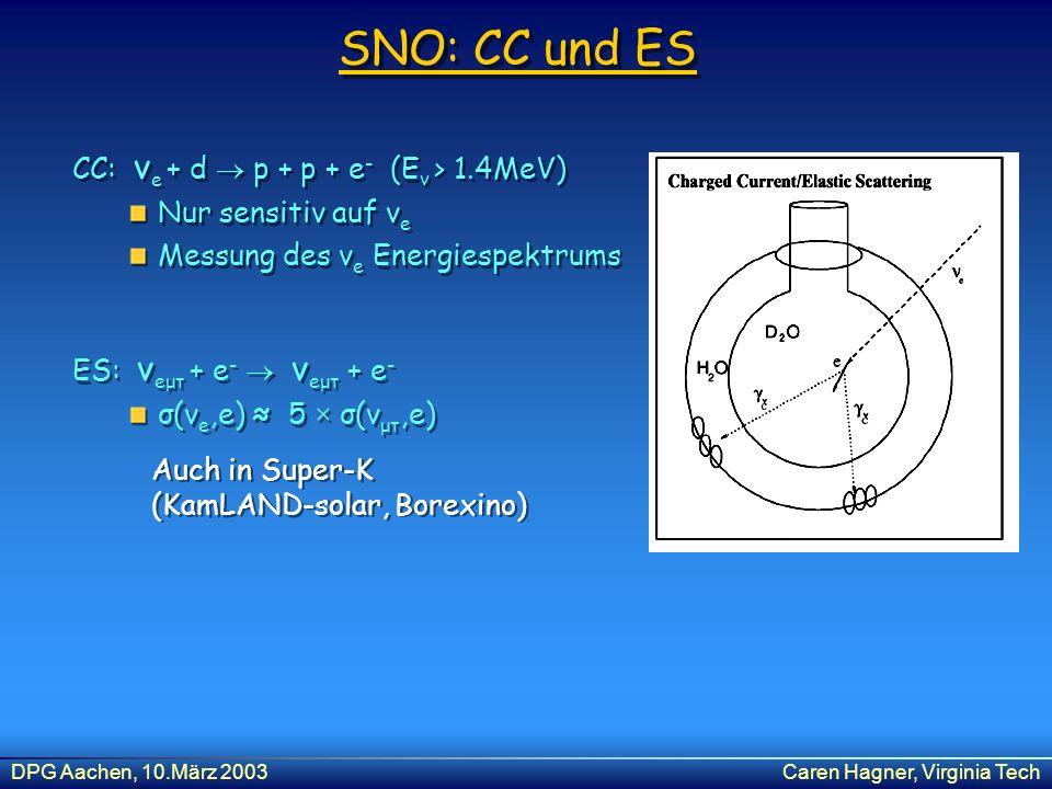 SNO: CC und ES CC: νe + d  p + p + e- (Eν > 1.4MeV)