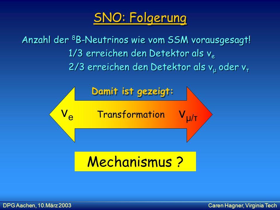 νe νμ/τ Mechanismus SNO: Folgerung