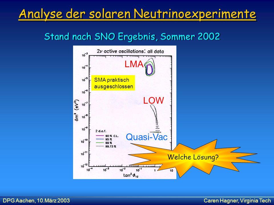 Analyse der solaren Neutrinoexperimente