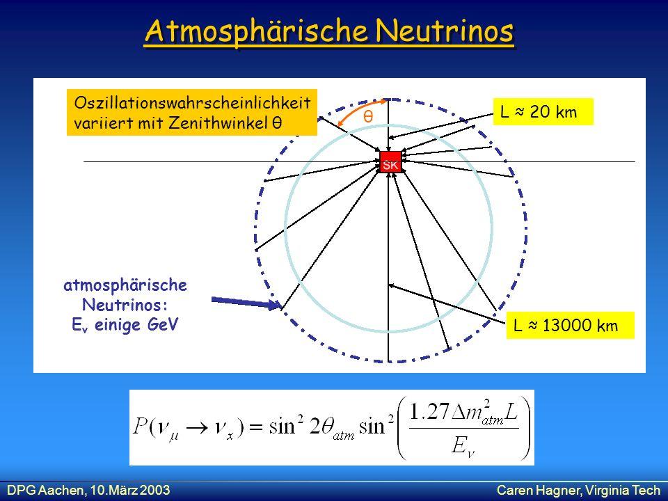 Atmosphärische Neutrinos