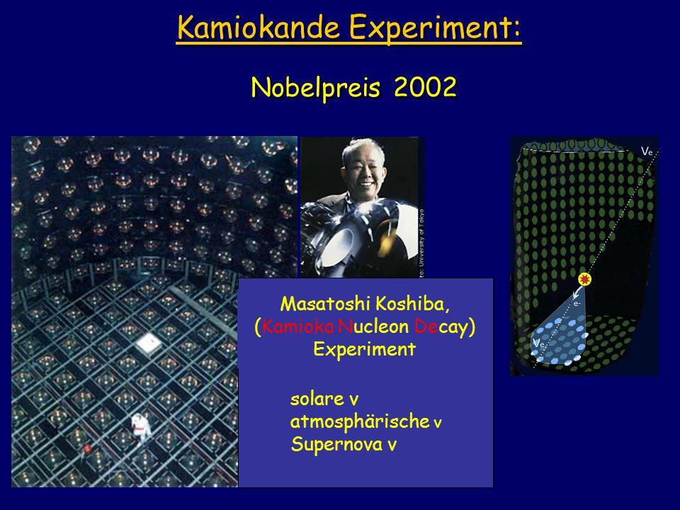 Kamiokande Experiment:
