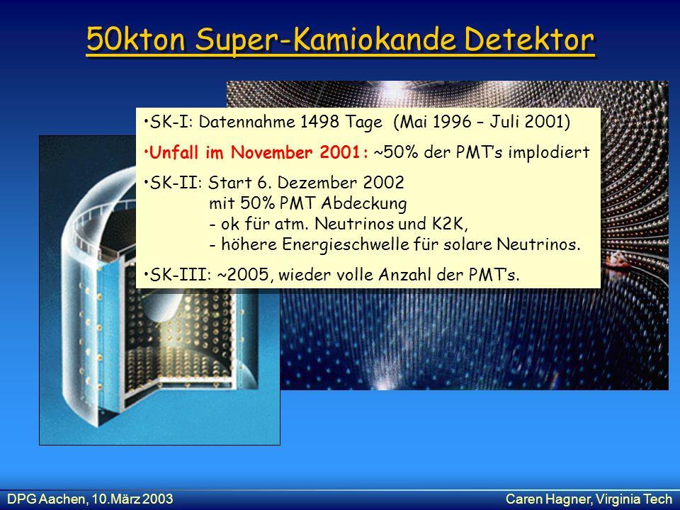 50kton Super-Kamiokande Detektor