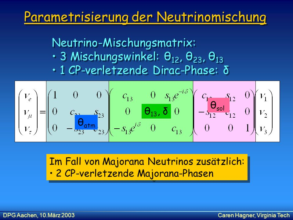 Parametrisierung der Neutrinomischung