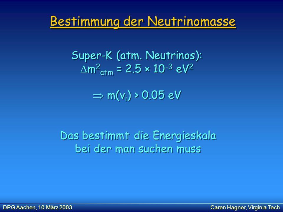 Bestimmung der Neutrinomasse
