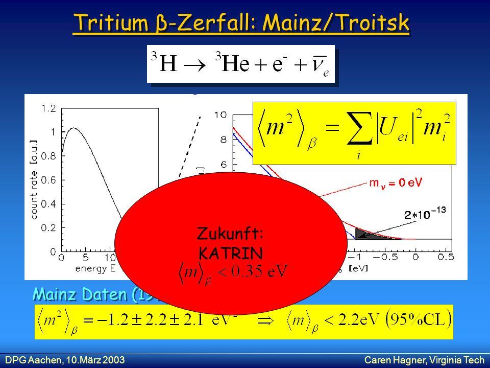 Tritium β-Zerfall: Mainz/Troitsk