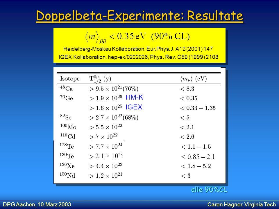 Doppelbeta-Experimente: Resultate