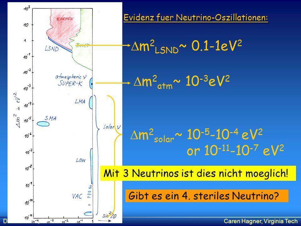 Evidenz fuer Neutrino-Oszillationen: