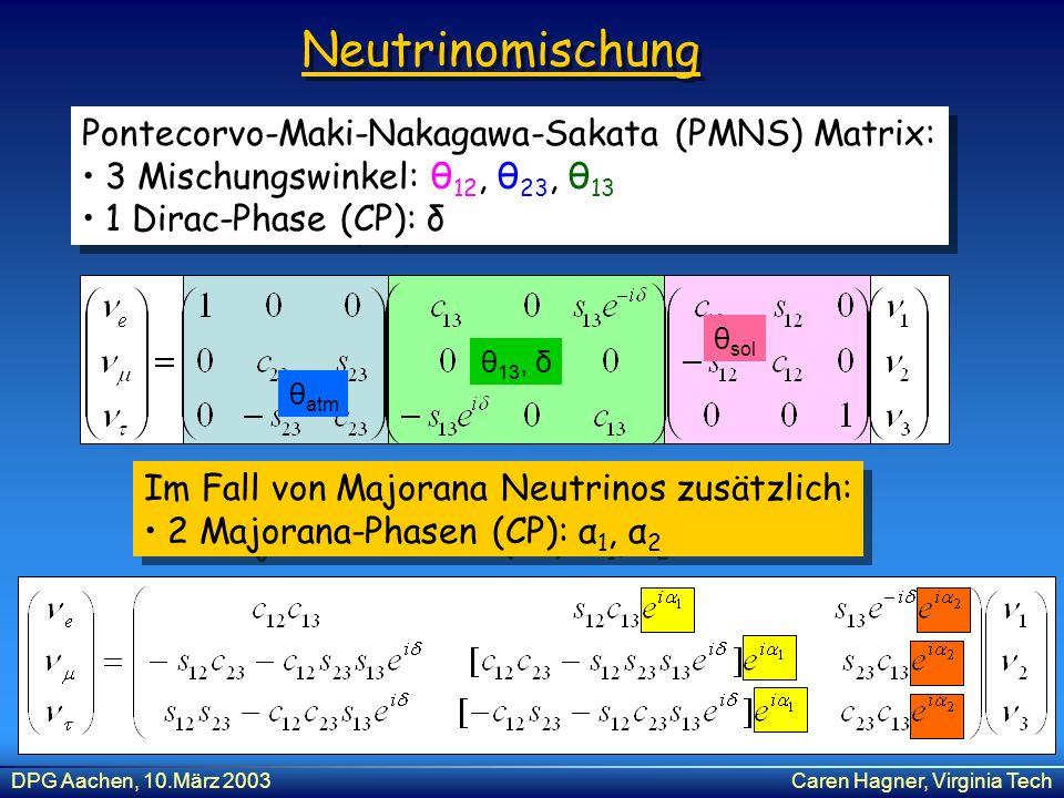 Neutrinomischung Pontecorvo-Maki-Nakagawa-Sakata (PMNS) Matrix: