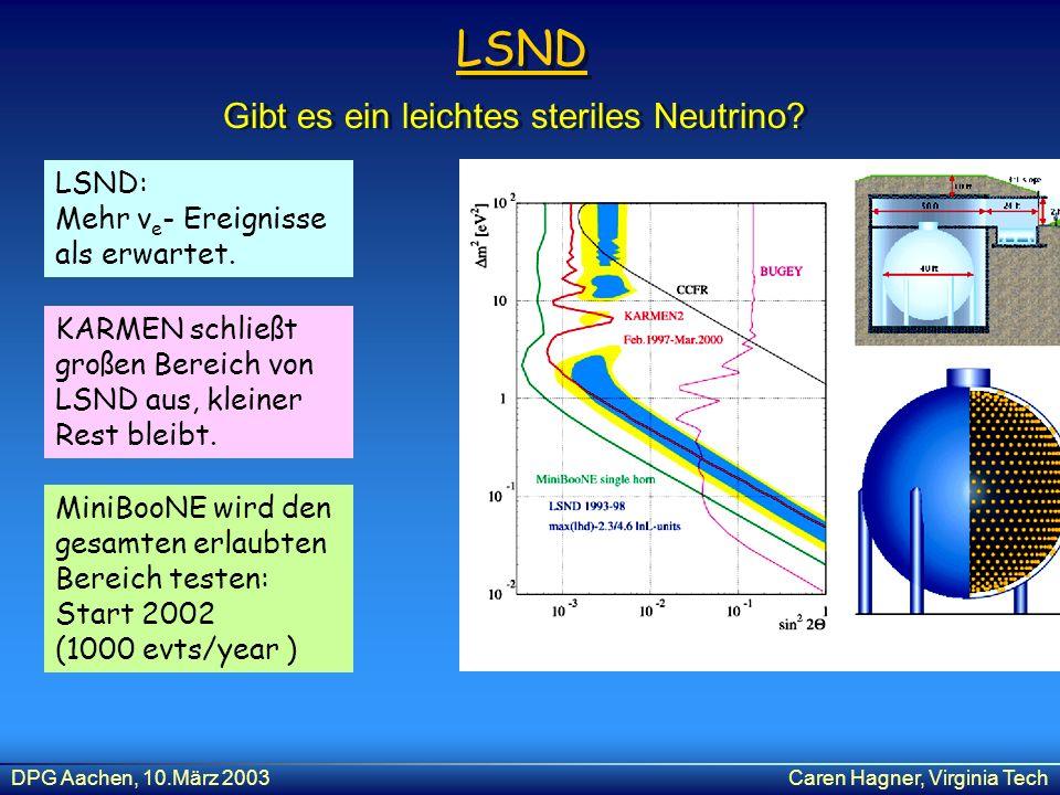 LSND Gibt es ein leichtes steriles Neutrino