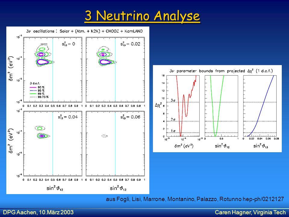 3 Neutrino Analyse aus Fogli, Lisi, Marrone, Montanino, Palazzo, Rotunno hep-ph/0212127