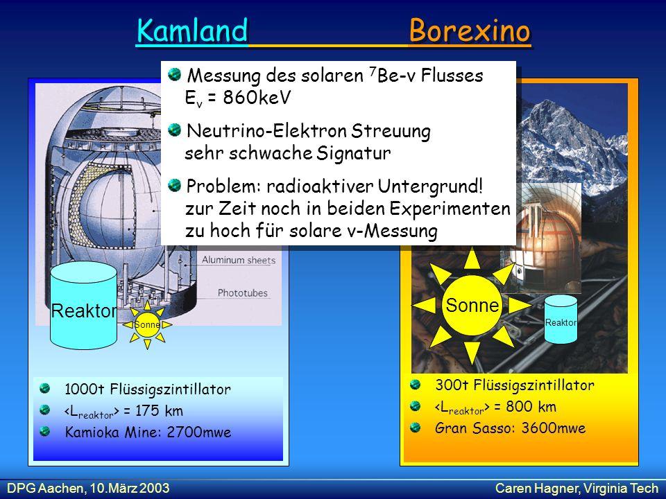 Kamland Borexino Messung des solaren 7Be-ν Flusses Ev = 860keV