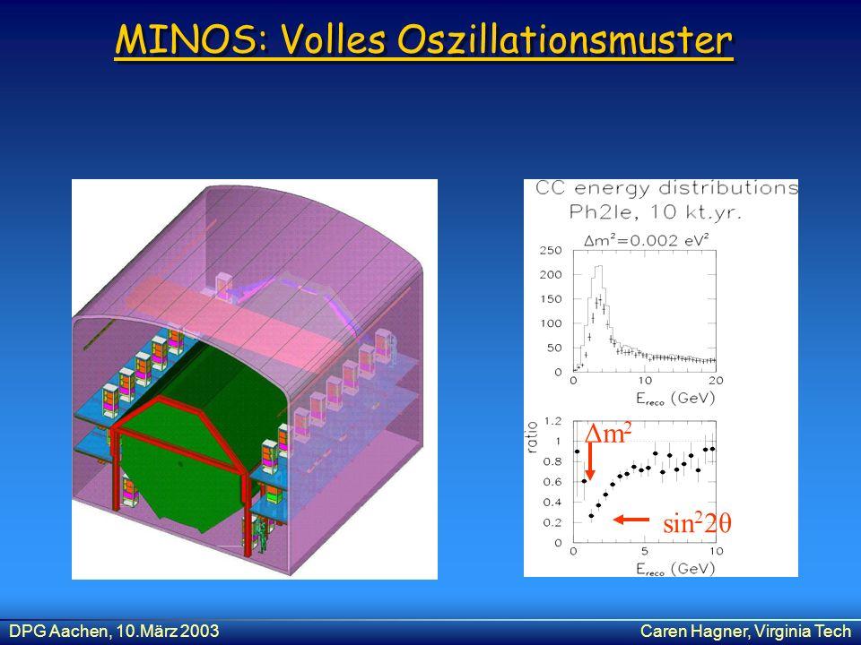 MINOS: Volles Oszillationsmuster