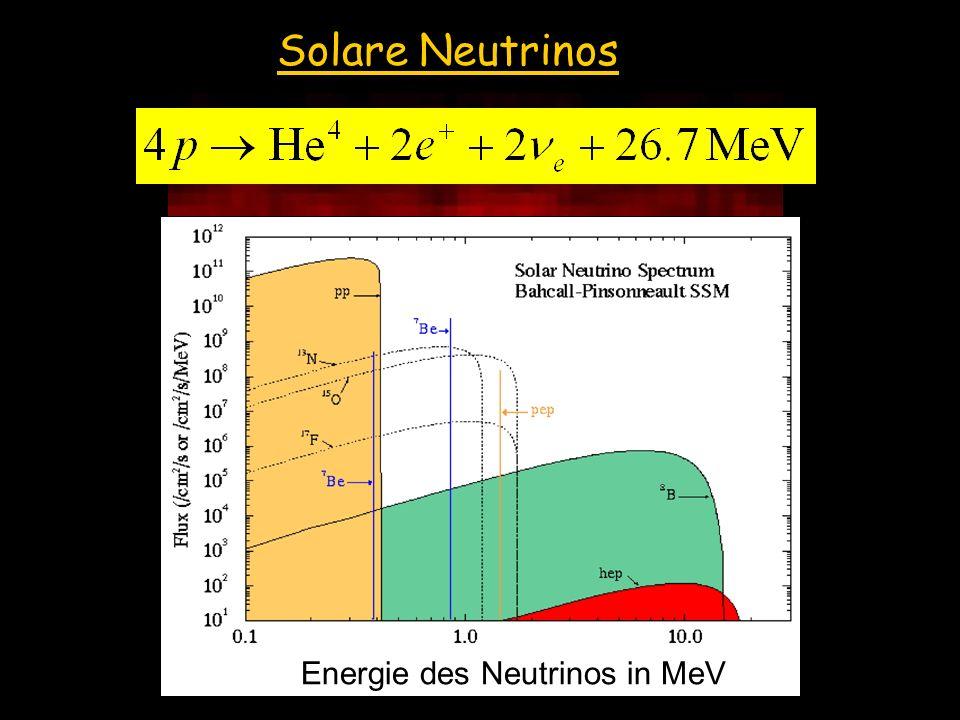Die Sonne im Neutrinolicht (Super-Kamiokande)