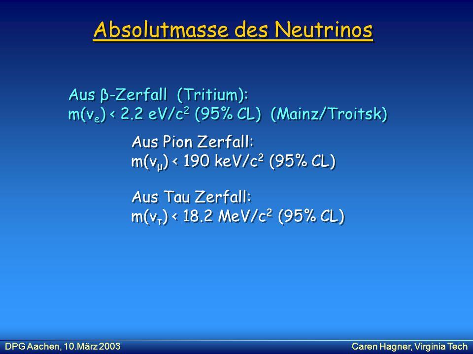 Absolutmasse des Neutrinos