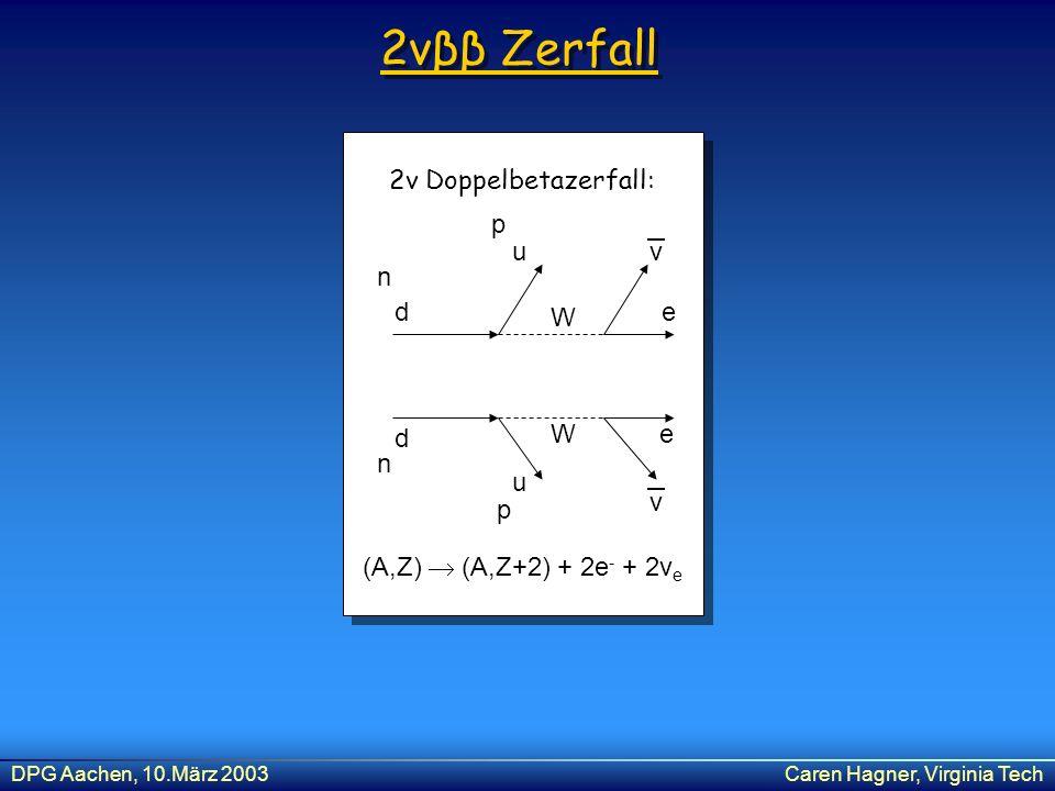 2νββ Zerfall d u e v W n p 2v Doppelbetazerfall: