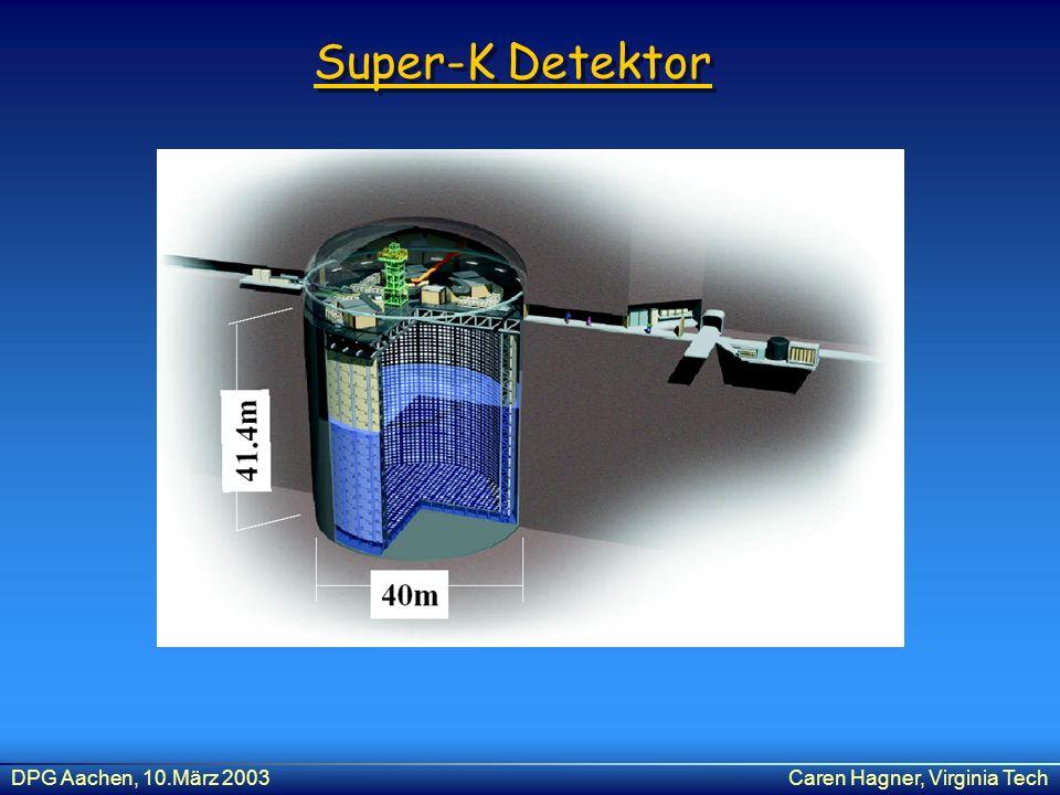 Super-K Detektor