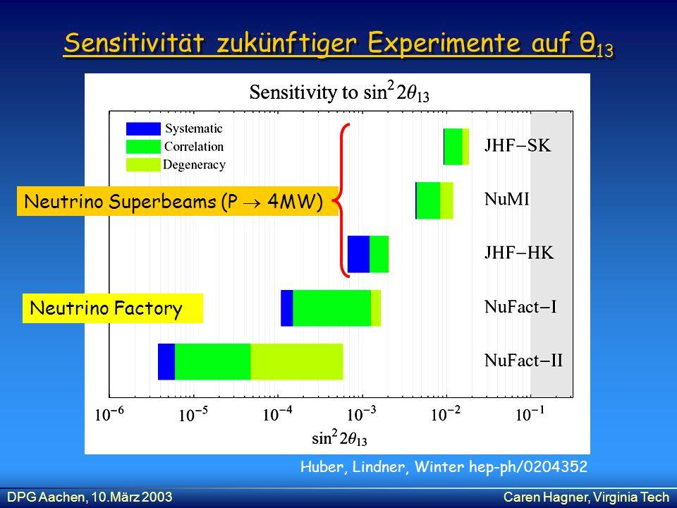 Sensitivität zukünftiger Experimente auf θ13