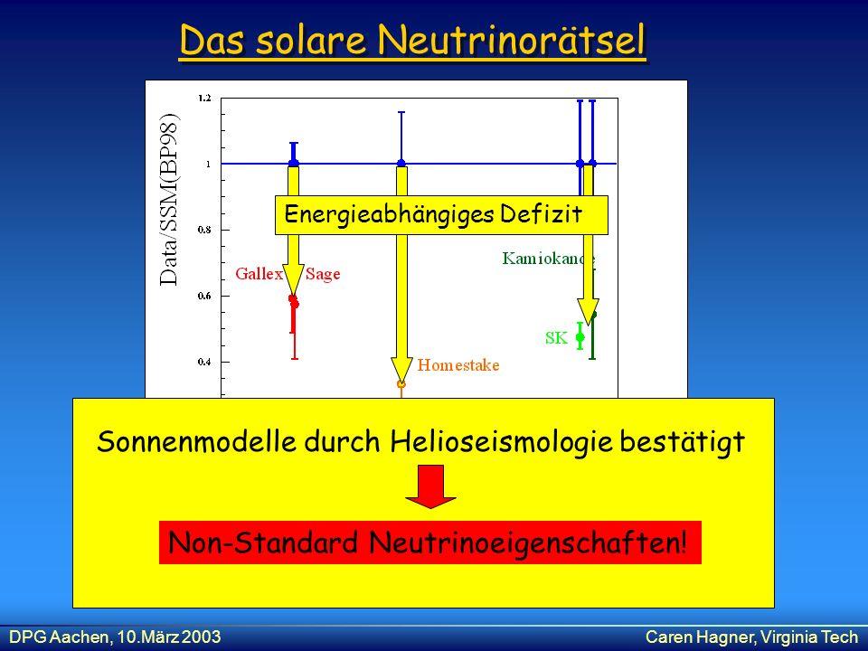 Das solare Neutrinorätsel