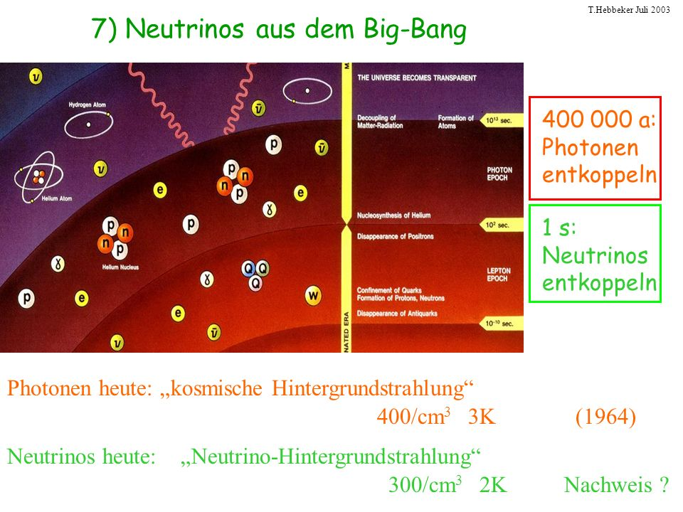7) Neutrinos aus dem Big-Bang