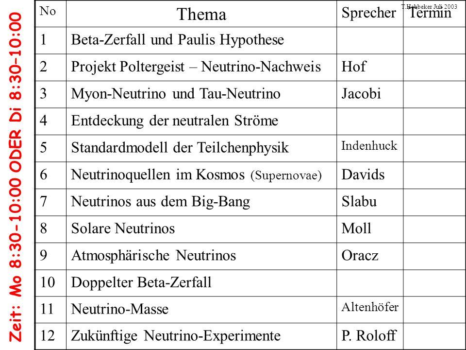 Thema Sprecher Termin 1 Beta-Zerfall und Paulis Hypothese 2