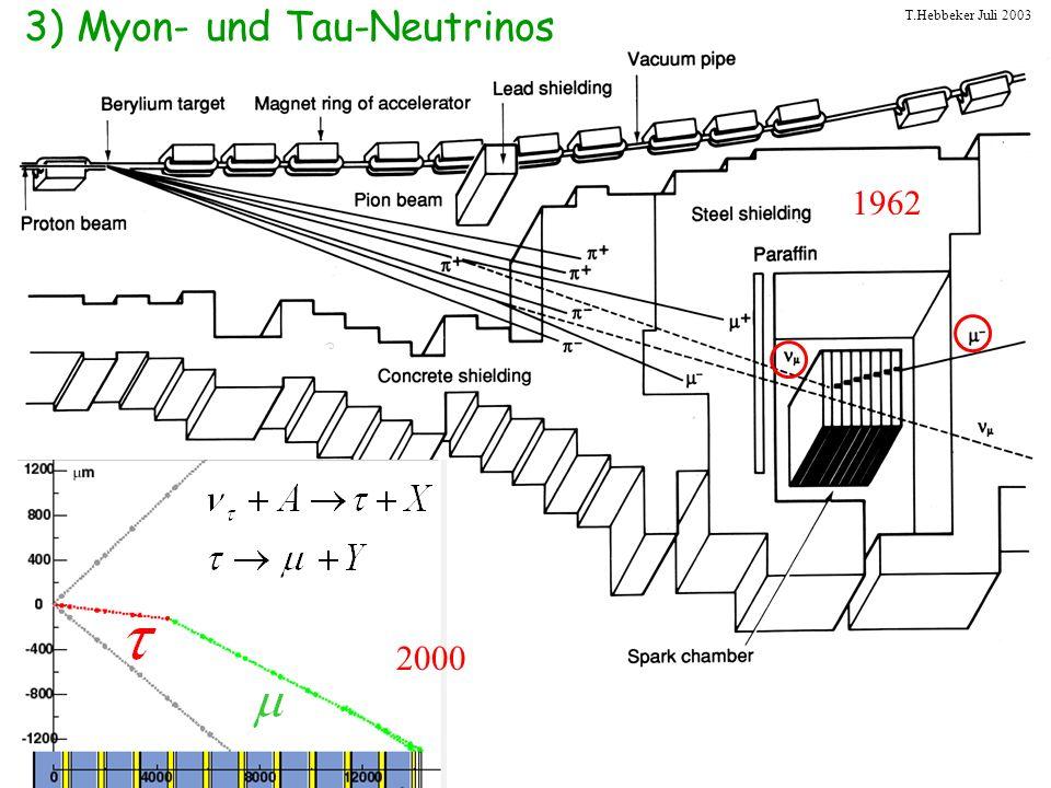 3) Myon- und Tau-Neutrinos