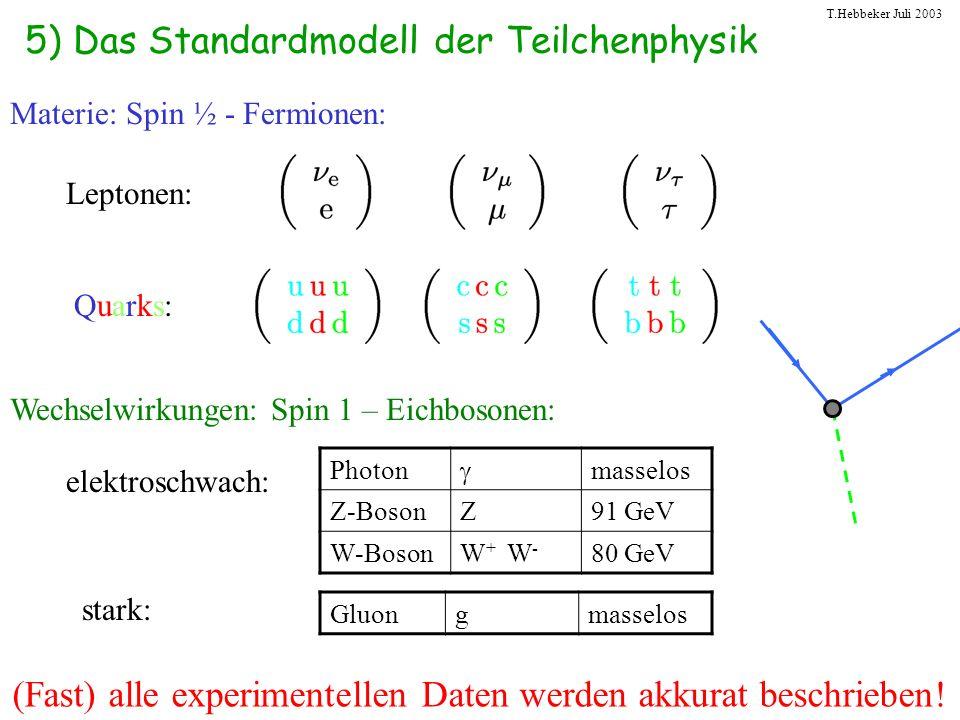 5) Das Standardmodell der Teilchenphysik