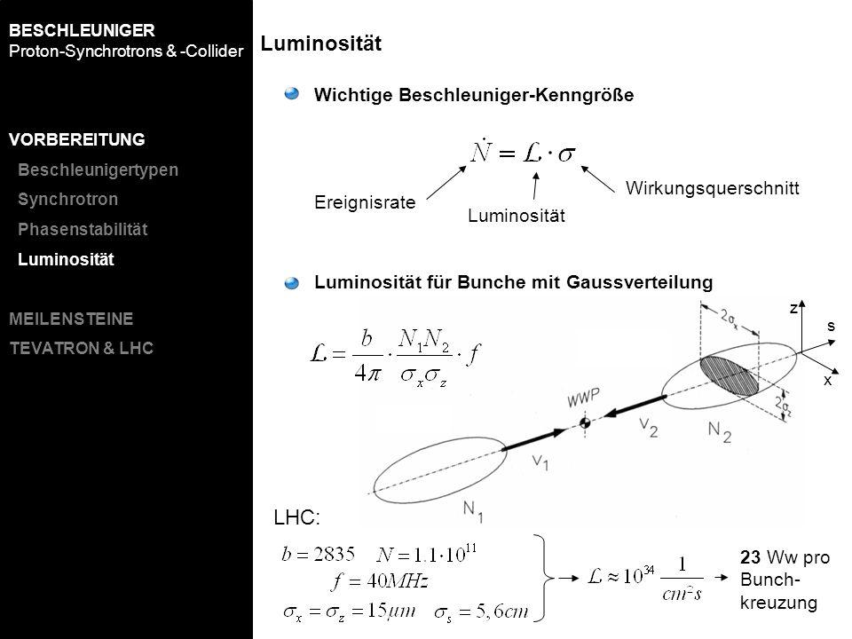 Luminosität LHC: Wichtige Beschleuniger-Kenngröße Wirkungsquerschnitt