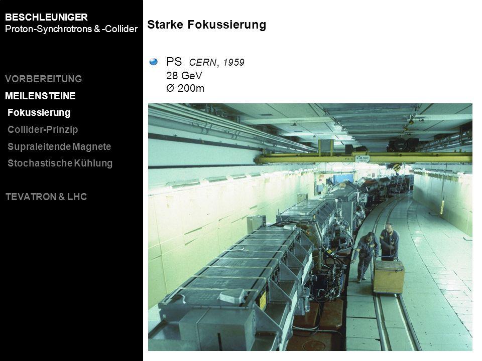 Starke Fokussierung PS CERN, 1959 28 GeV Ø 200m