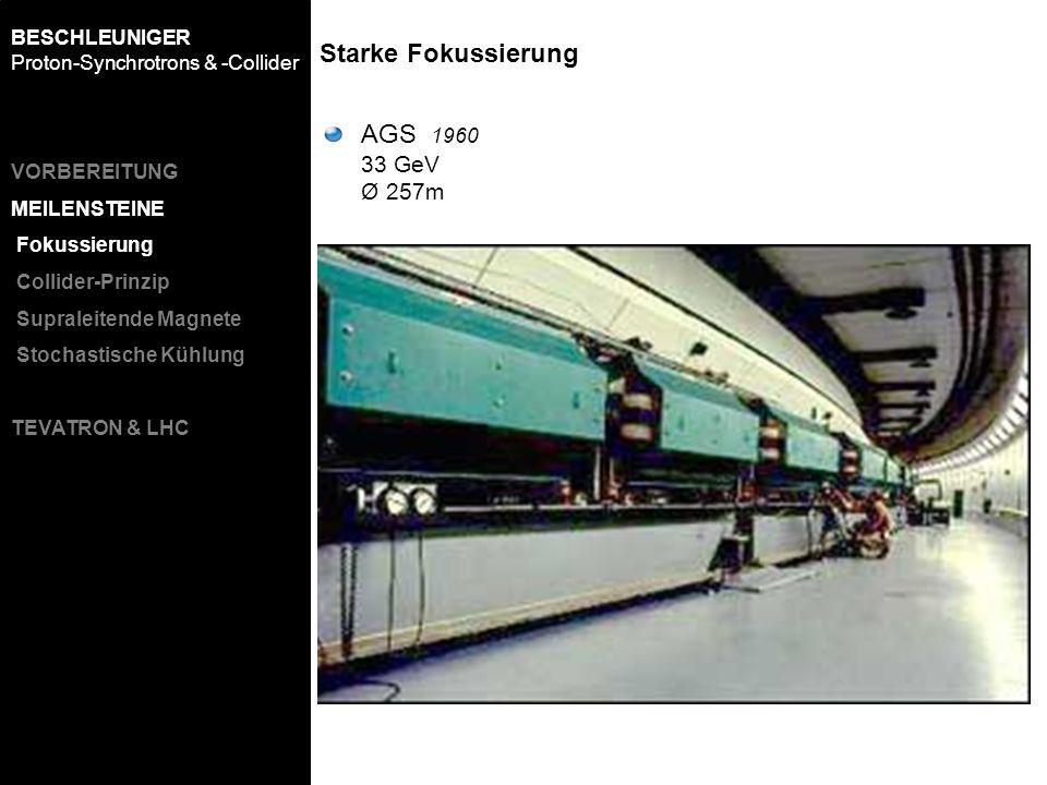 Starke Fokussierung AGS 1960 33 GeV Ø 257m