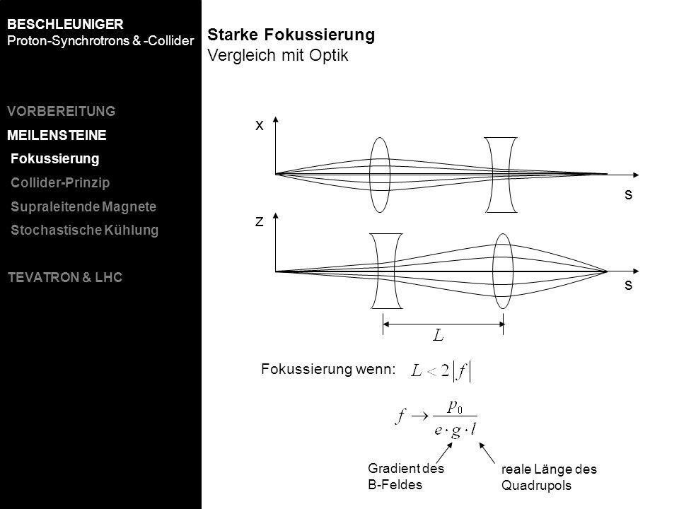 Starke Fokussierung Vergleich mit Optik