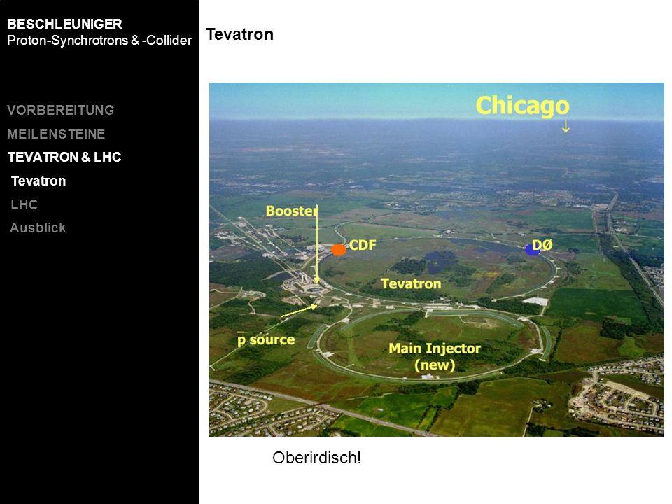 Tevatron Oberirdisch! BESCHLEUNIGER Proton-Synchrotrons & -Collider