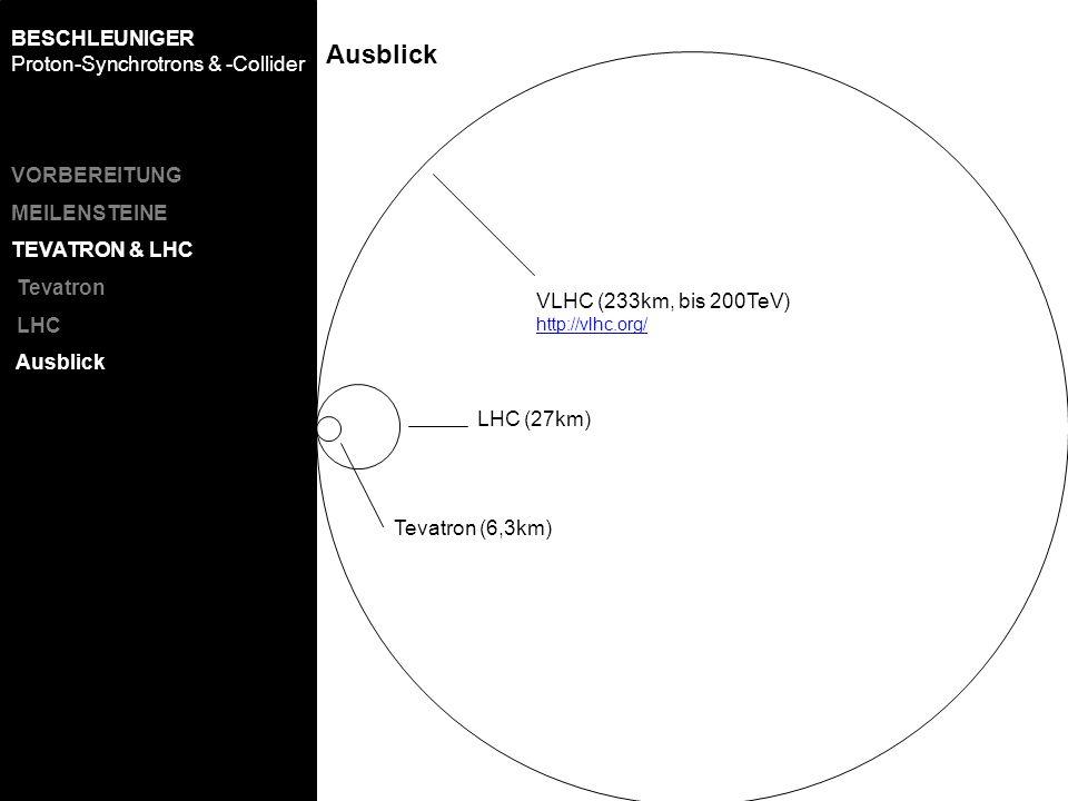 Ausblick BESCHLEUNIGER Proton-Synchrotrons & -Collider VORBEREITUNG
