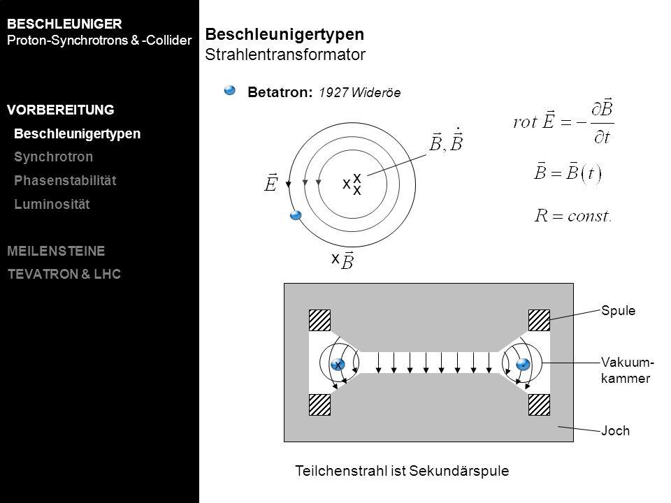 . Beschleunigertypen Strahlentransformator x x x x