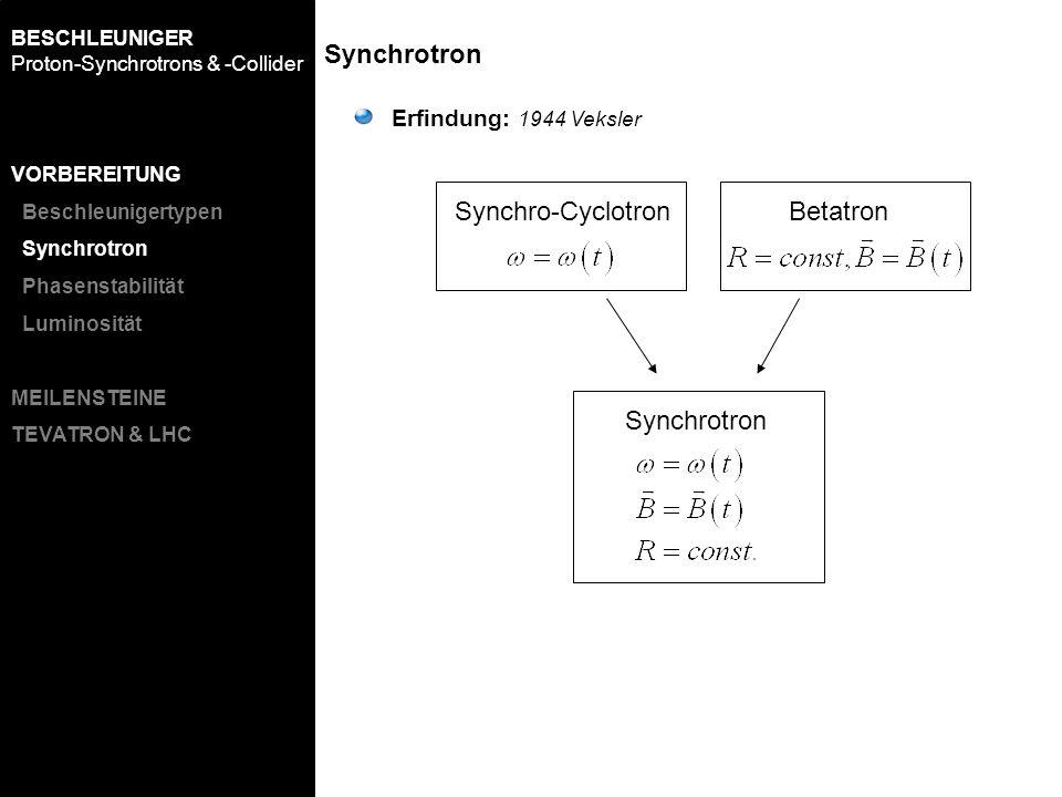 Synchrotron Synchro-Cyclotron Betatron Synchrotron
