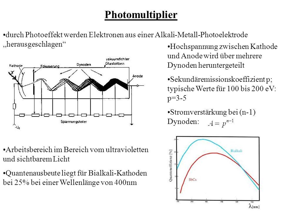 """Photomultiplier durch Photoeffekt werden Elektronen aus einer Alkali-Metall-Photoelektrode """"herausgeschlagen"""