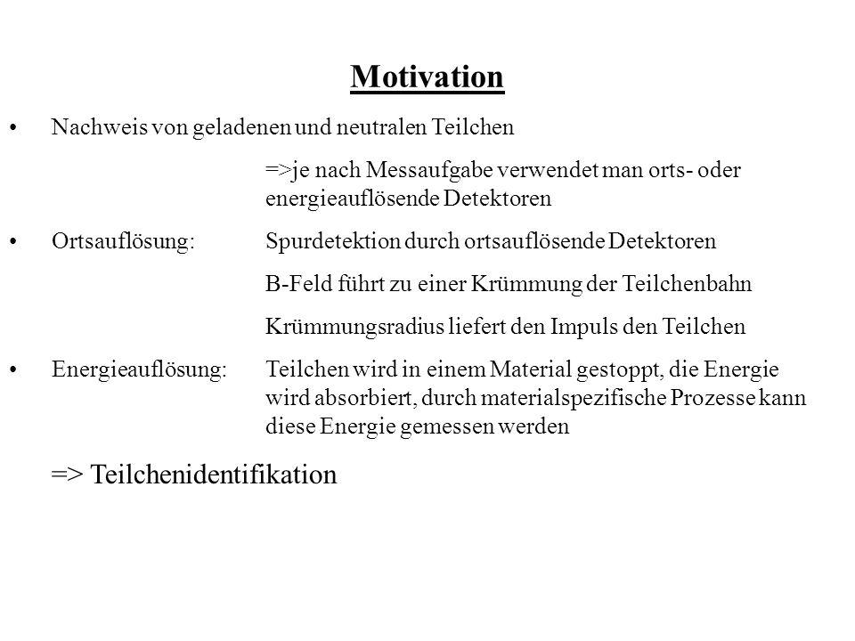 Motivation Nachweis von geladenen und neutralen Teilchen