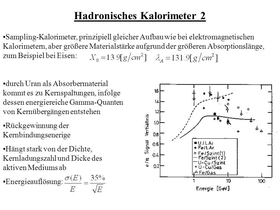 Hadronisches Kalorimeter 2