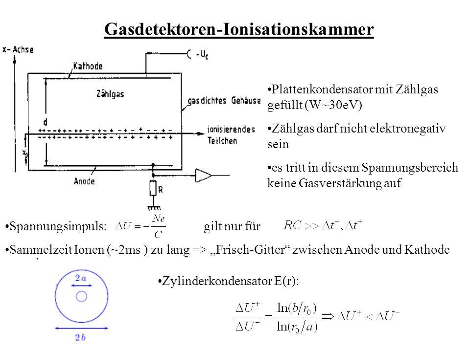 Gasdetektoren-Ionisationskammer