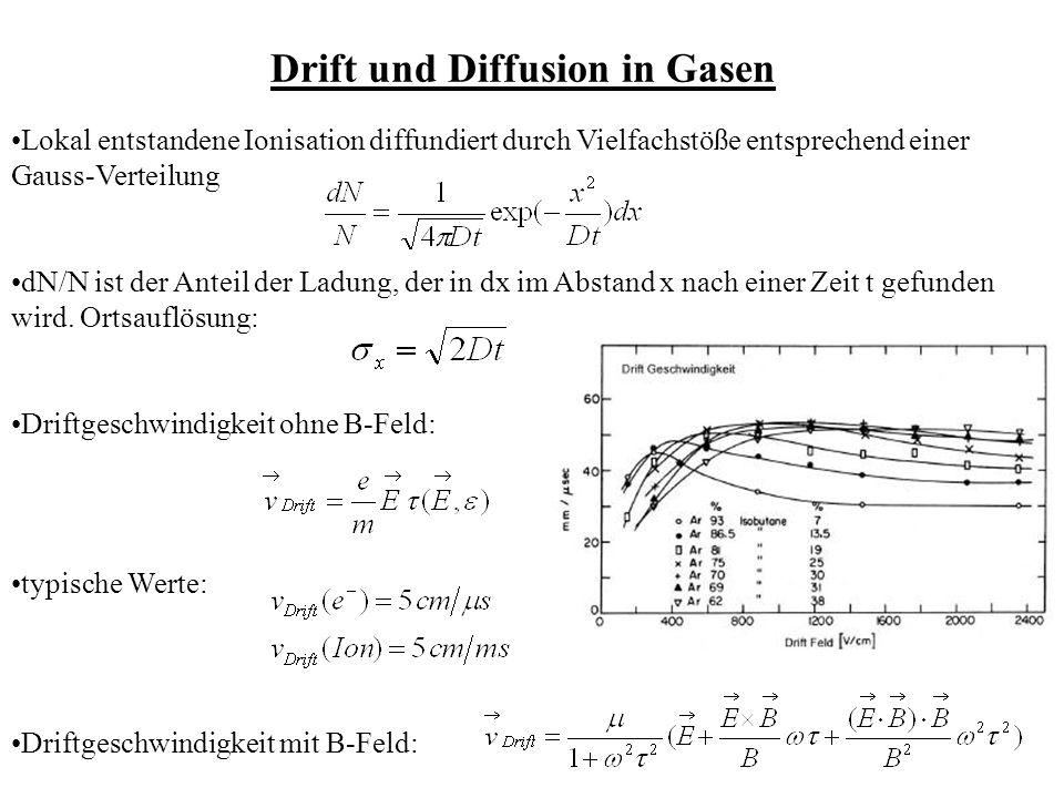 Drift und Diffusion in Gasen