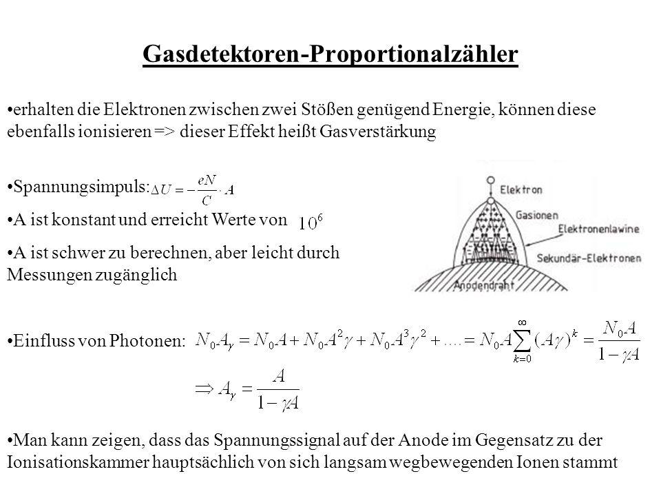 Gasdetektoren-Proportionalzähler
