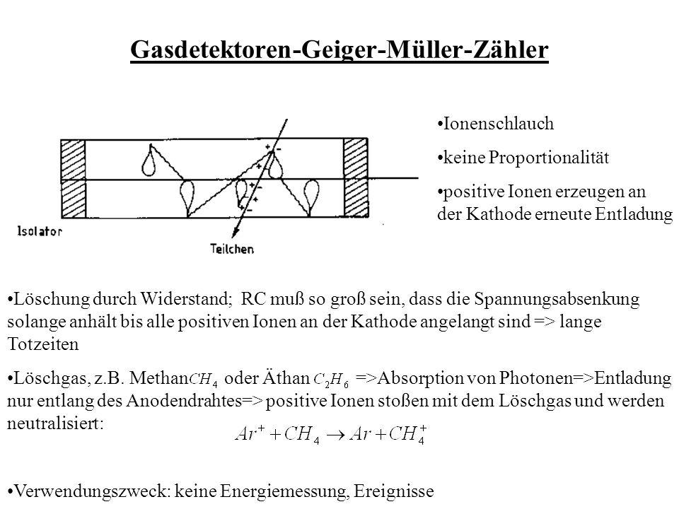 Gasdetektoren-Geiger-Müller-Zähler